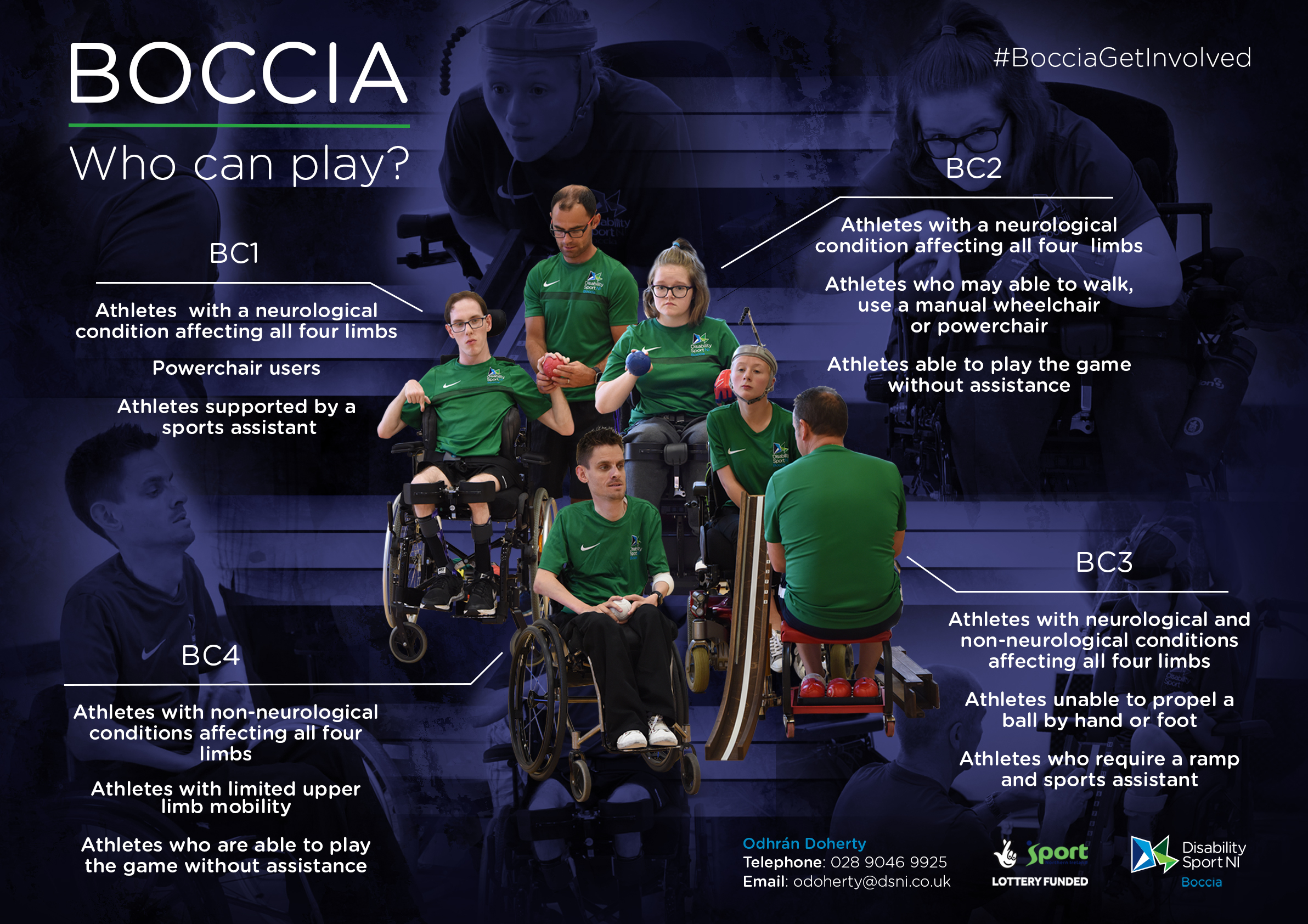 A poster showing different boccia classifications. Alternative formats available upon request.